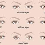 eye shape personality FI